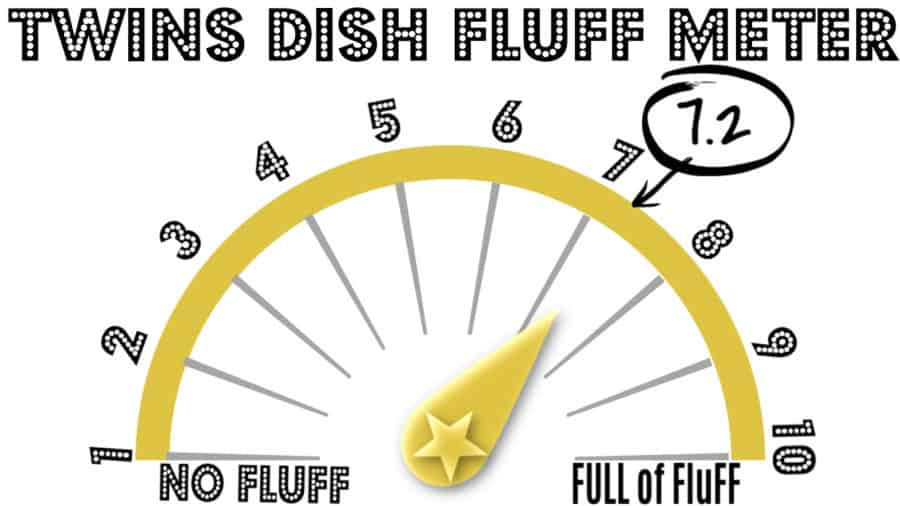 Elite Blog Academy gets a 7.2 rating on the Twins Dish Fluff Meter